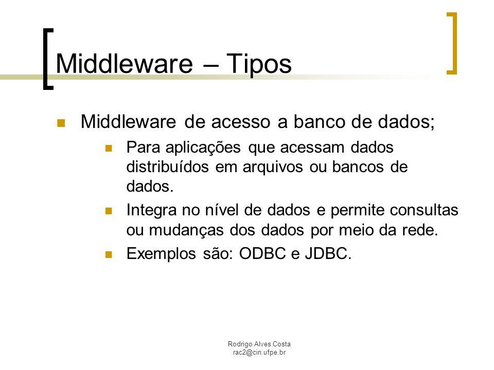 Rodrigo Alves Costa rac2@cin.ufpe.br Middleware – Tipos Middleware de acesso a banco de dados; Para aplicações que acessam dados distribuídos em arqui