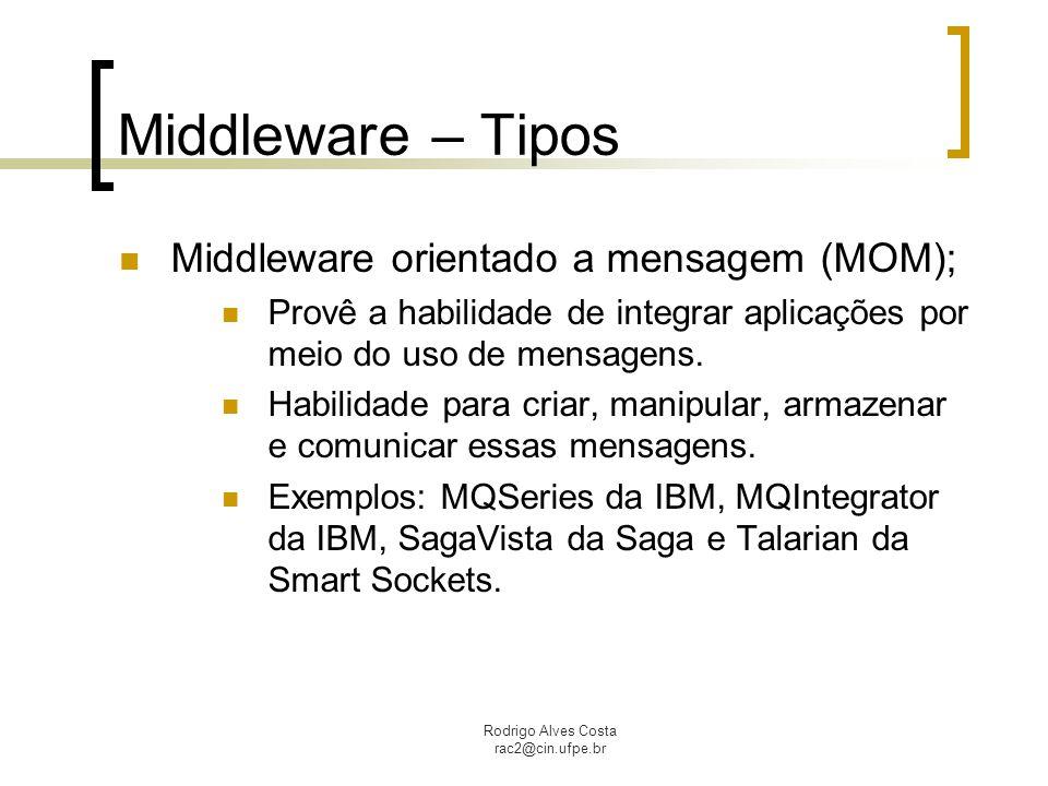 Rodrigo Alves Costa rac2@cin.ufpe.br Middleware – Tipos Middleware orientado a mensagem (MOM); Provê a habilidade de integrar aplicações por meio do u