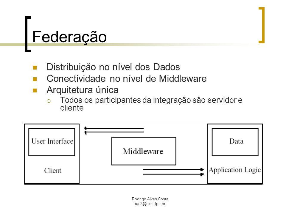 Rodrigo Alves Costa rac2@cin.ufpe.br Federação Distribuição no nível dos Dados Conectividade no nível de Middleware Arquitetura única  Todos os parti