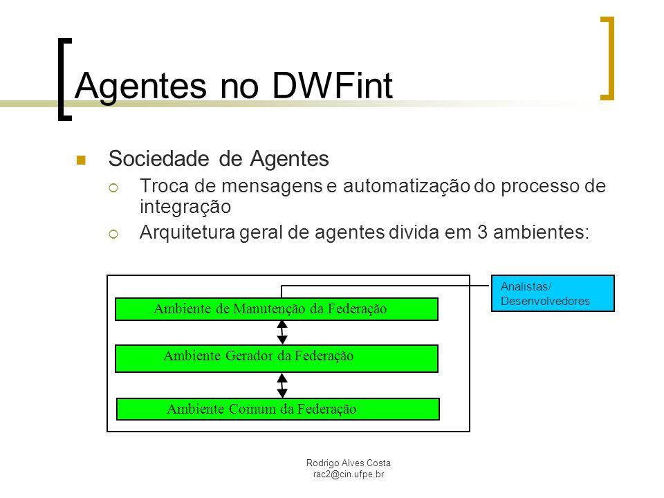Rodrigo Alves Costa rac2@cin.ufpe.br Agentes no DWFint Sociedade de Agentes  Troca de mensagens e automatização do processo de integração  Arquitetu