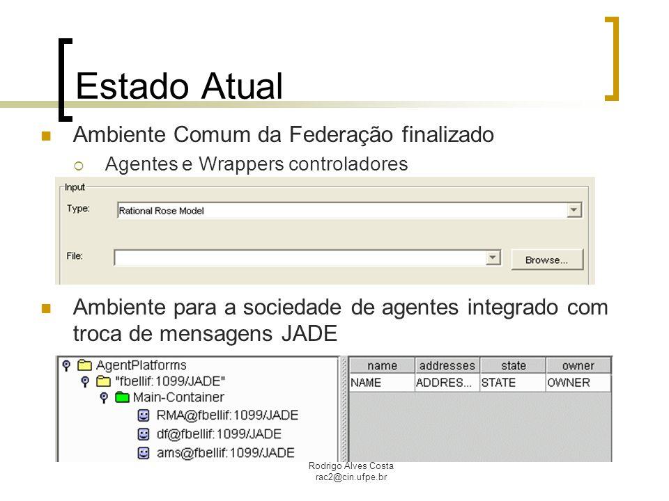 Rodrigo Alves Costa rac2@cin.ufpe.br Estado Atual Ambiente Comum da Federação finalizado  Agentes e Wrappers controladores Ambiente para a sociedade