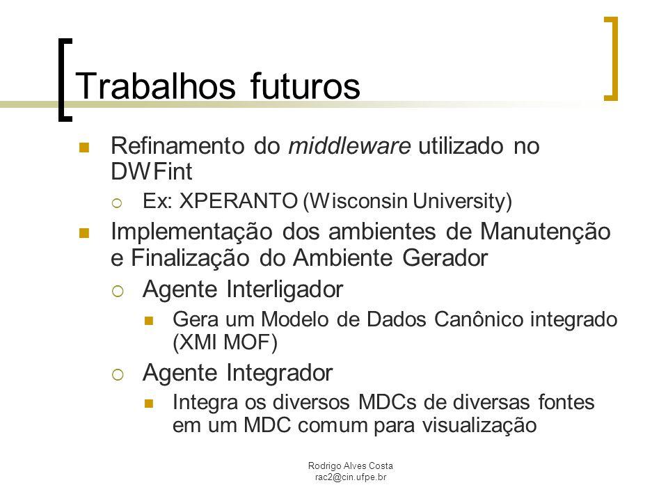 Rodrigo Alves Costa rac2@cin.ufpe.br Trabalhos futuros Refinamento do middleware utilizado no DWFint  Ex: XPERANTO (Wisconsin University) Implementaç