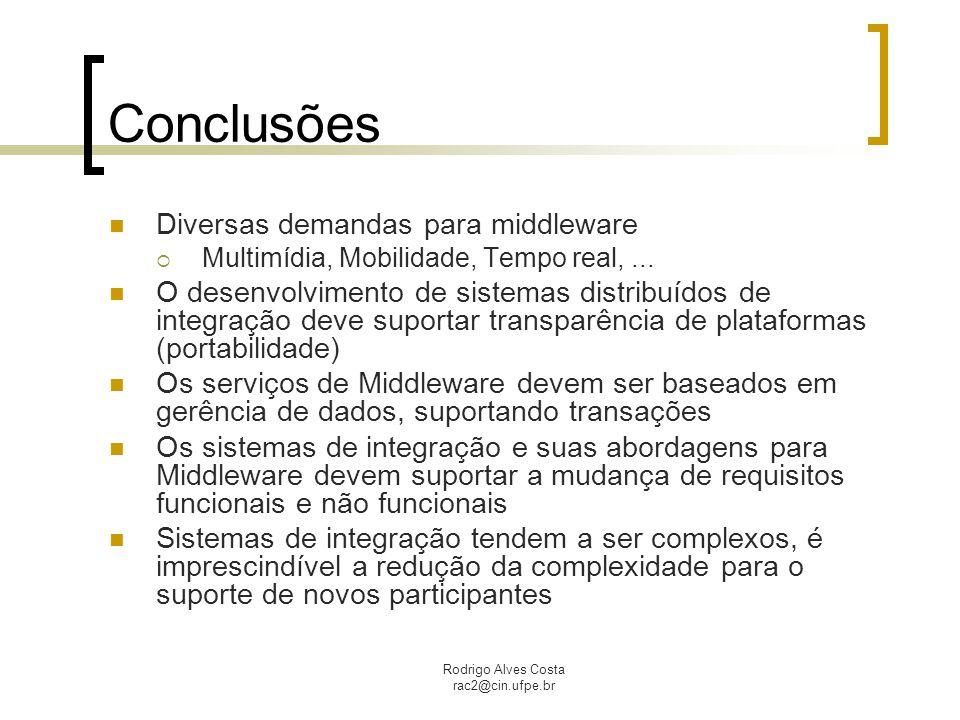 Rodrigo Alves Costa rac2@cin.ufpe.br Conclusões Diversas demandas para middleware  Multimídia, Mobilidade, Tempo real,... O desenvolvimento de sistem