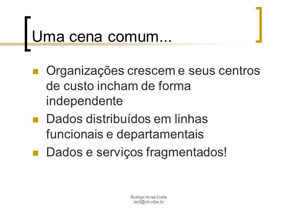 Rodrigo Alves Costa rac2@cin.ufpe.br Ilhas de informação Dados organizados e gerenciados em diferentes SGBDs De diferentes empresas Em diferentes sistemas operacionais Que usam diferentes protocolos de rede Fontes de dados autônomas e independentes Heterogeneidade é a palavra!