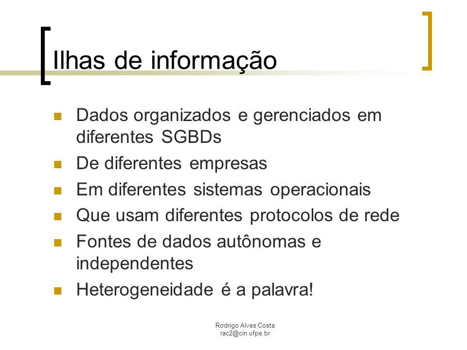 Rodrigo Alves Costa rac2@cin.ufpe.br Middleware – Tipos Middleware de acesso a banco de dados; Para aplicações que acessam dados distribuídos em arquivos ou bancos de dados.