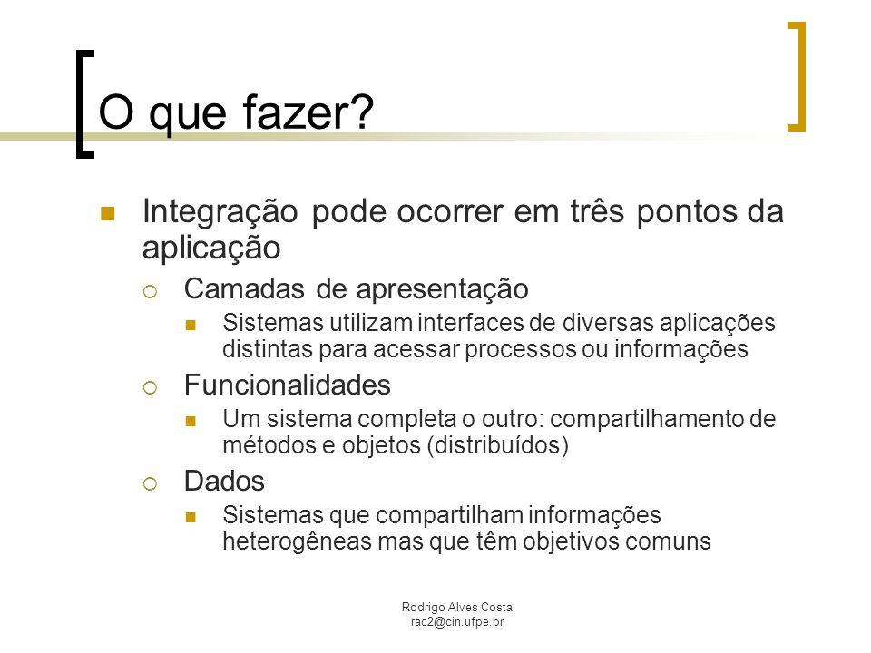 Rodrigo Alves Costa rac2@cin.ufpe.br O que fazer? Integração pode ocorrer em três pontos da aplicação  Camadas de apresentação Sistemas utilizam inte