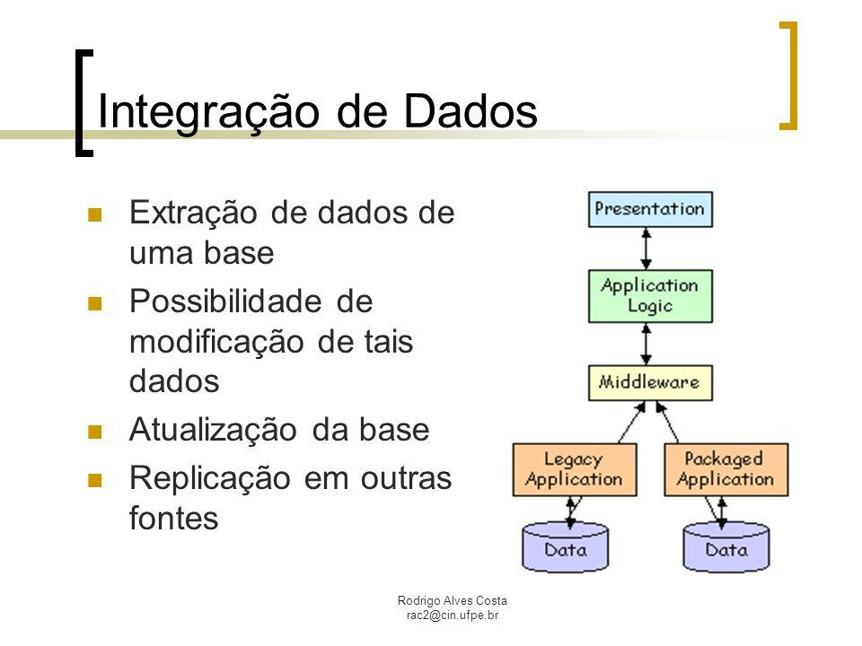 Rodrigo Alves Costa rac2@cin.ufpe.br Integração de Dados Potencialidades:  Combinar dados de múltiplas fontes para análise e tomada de decisão  Prover múltiplas aplicações com acesso à leitura a uma fonte de informações comum  Permitir que dados sejam extraídos de uma fonte e reformatados e atualizados em outra Prós e contras do modelo:  O modelo provê uma flexibilidade maior do que os outros modelos  Integração rápida quando os BD são facilmente acessíveis através de interfaces ou quando o middleware realiza a integração de dados  Permite que dados sejam reutilizados através de outras aplicações  Sensível a mudanças