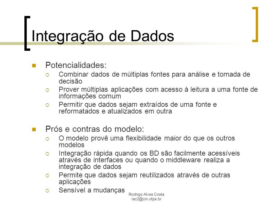 Rodrigo Alves Costa rac2@cin.ufpe.br Integração de Dados Potencialidades:  Combinar dados de múltiplas fontes para análise e tomada de decisão  Prov