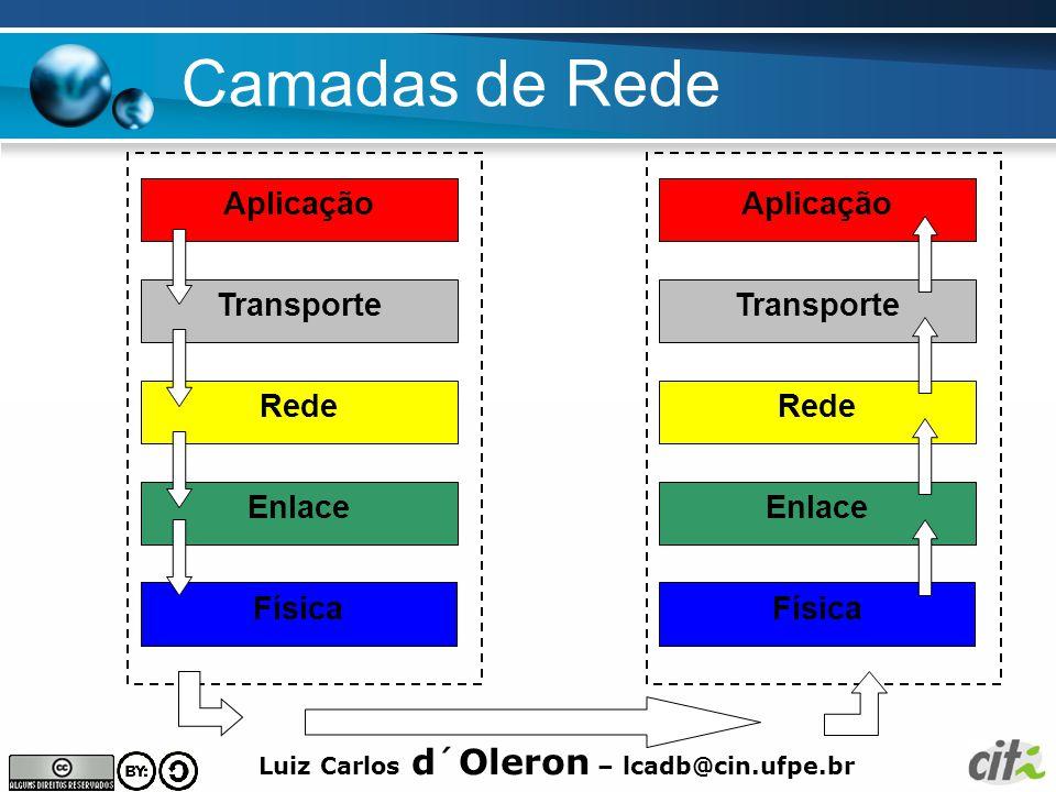 Luiz Carlos d´Oleron – lcadb@cin.ufpe.br Camadas de Rede Aplicação Transporte Rede Enlace Física Aplicação Transporte Rede Enlace Física