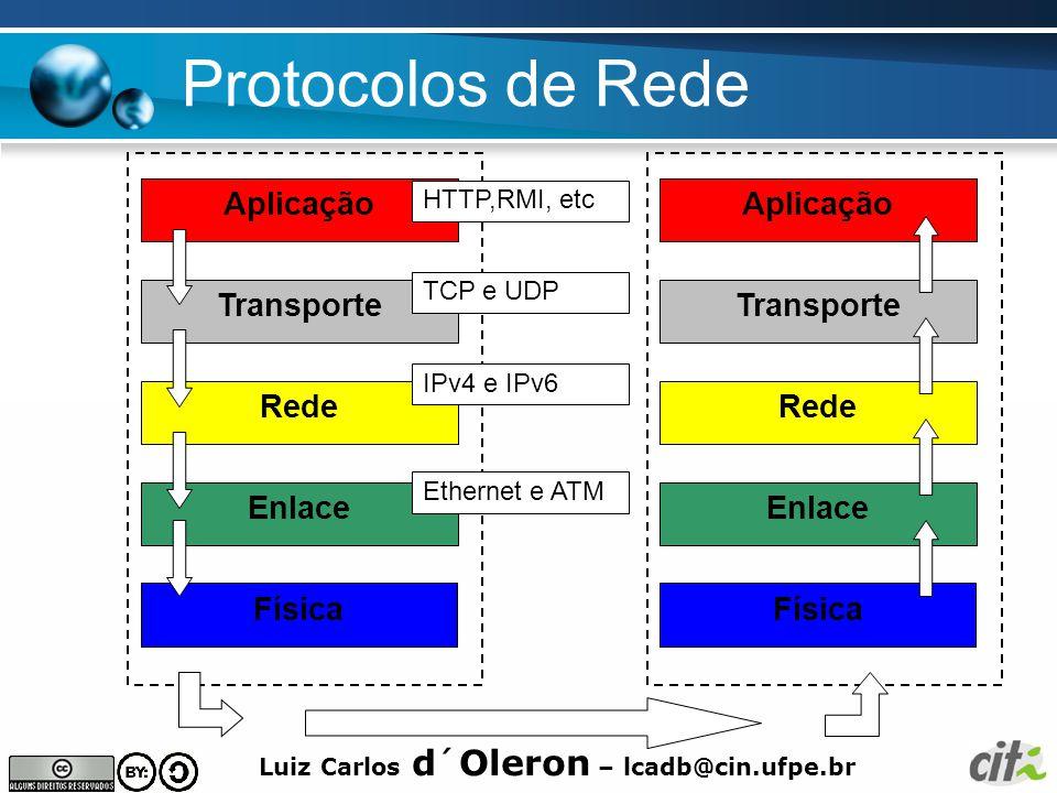 Luiz Carlos d´Oleron – lcadb@cin.ufpe.br Protocolos de Rede Aplicação Transporte Rede Enlace Física Aplicação Transporte Rede Enlace Física HTTP,RMI,