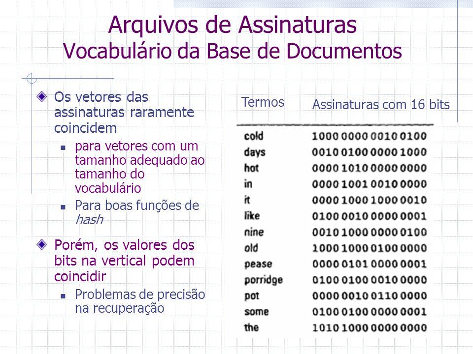 Arquivos de Assinaturas Estrutura de indexação baseada em vetores binários Cada palavra no vocabulário da base de documentos é mapeada em um vetor de B-bits  Sua assinatura B é fixo e depende do tamanho do vocabulário da base de documentos O mapeamento é feito através de funções de hash, com duas possibilidades:  Uma função única que define os valores de todos os bits de uma vez, ou  Uma função diferente para definir cada bit do vetor