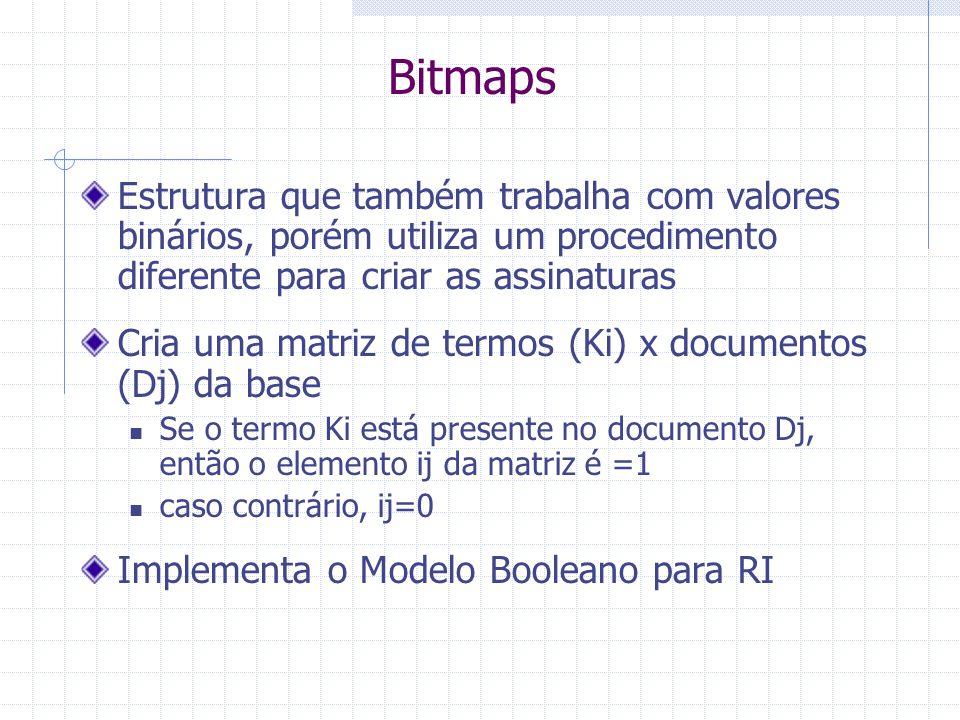 Bitmaps Mapas de Bits