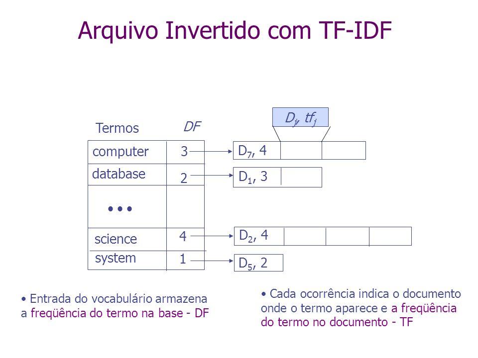 Arquivo Invertido com TF-IDF system computer database science D 2, 4 D 5, 2 D 1, 3 D 7, 4 Termos DF 3 2 4 1 D j, tf j Cada ocorrência indica o documento onde o termo aparece e a freqüência do termo no documento - TF      Entrada do vocabulário armazena a freqüência do termo na base - DF