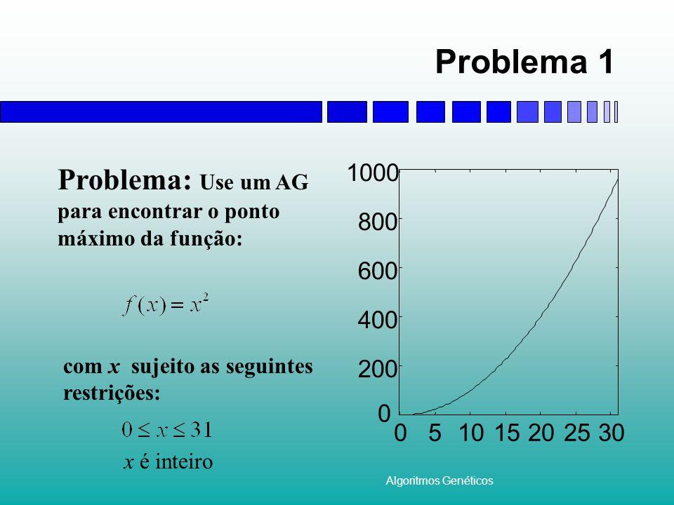 Algoritmos Genéticos Problema 1 0 200 400 600 800 1000 051015202530 Problema: Use um AG para encontrar o ponto máximo da função: x é inteiro com x sujeito as seguintes restrições: