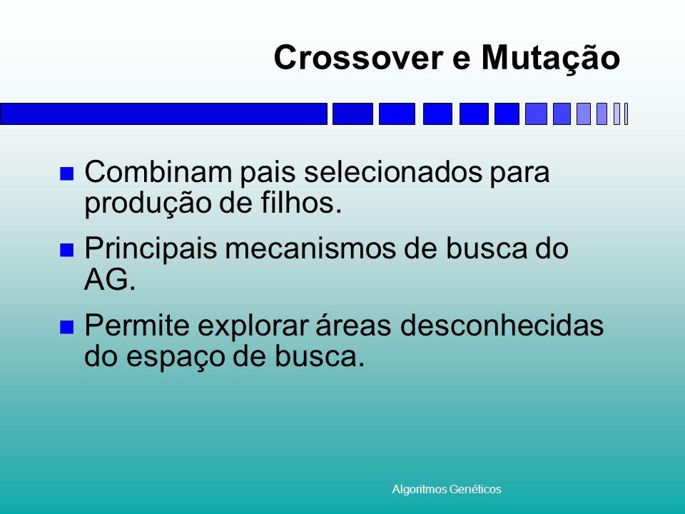 Algoritmos Genéticos Crossover e Mutação Combinam pais selecionados para produção de filhos.