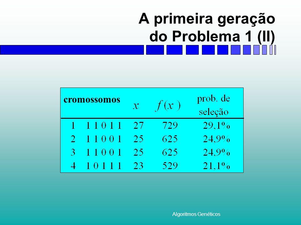 Algoritmos Genéticos A primeira geração do Problema 1 (II) cromossomos