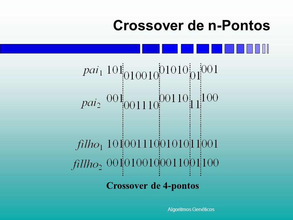 Algoritmos Genéticos Crossover Uniforme O filho1 tem 50% de chance de levar um bit do pai1 e 50% de chance de levar um bit de pai2 1 1 0 1 0 1 1 0 1 0 1 1 1 0 1 1 0 1 1 0 1 1 1 0 0 1 0 1 1 0 0 1 1 0 0 0 1 1 0 0 pai 1 2 filho 1 Máscara de bits aleatória O filho2 leva o que sobra de pai1 e pai2