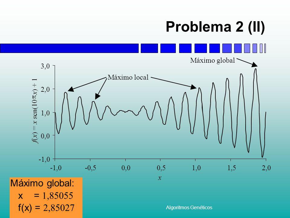 Algoritmos Genéticos Problema 2 (II) Máximo global: x = 1,85055 f(x) = 2,85027