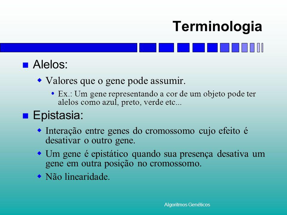 Algoritmos Genéticos Terminologia Alelos:  Valores que o gene pode assumir.