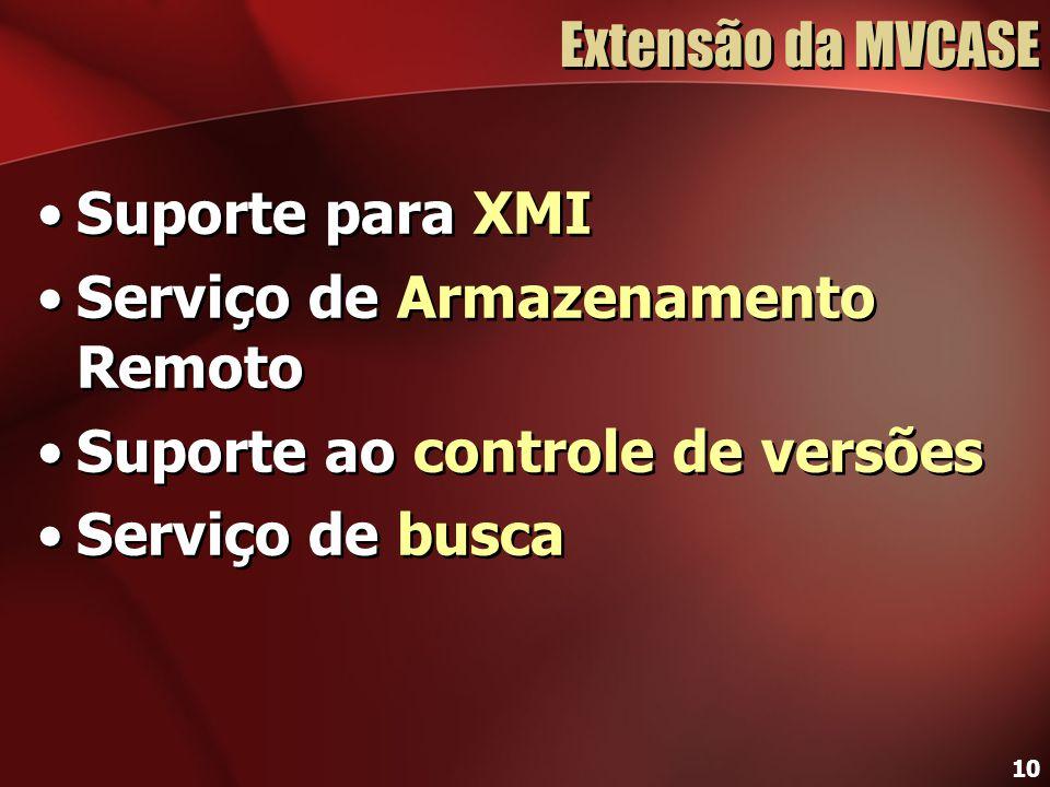 10 Extensão da MVCASE Suporte para XMI Serviço de Armazenamento Remoto Suporte ao controle de versões Serviço de busca Suporte para XMI Serviço de Arm