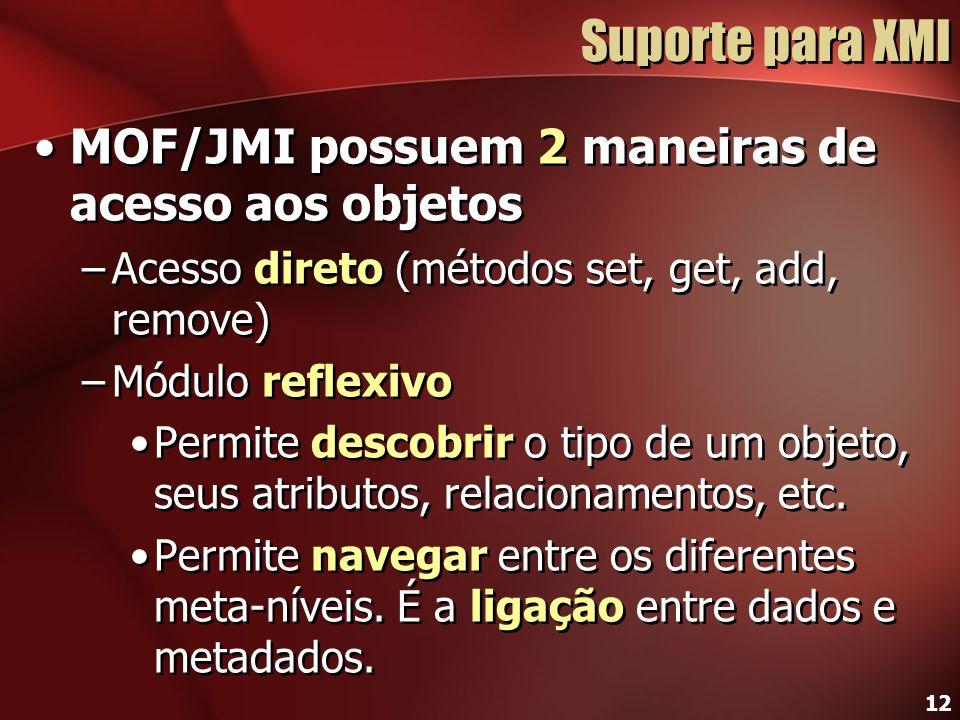 12 Suporte para XMI MOF/JMI possuem 2 maneiras de acesso aos objetos –Acesso direto (métodos set, get, add, remove) –Módulo reflexivo Permite descobri