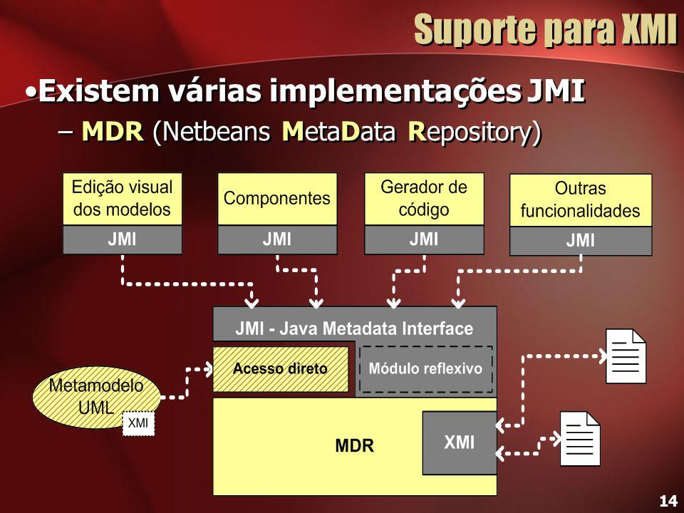 14 Suporte para XMI Existem várias implementações JMI – MDR (Netbeans MetaData Repository) Existem várias implementações JMI – MDR (Netbeans MetaData