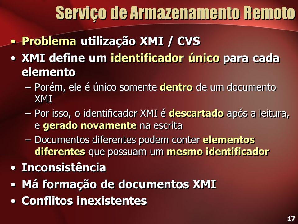 17 Serviço de Armazenamento Remoto Problema utilização XMI / CVS XMI define um identificador único para cada elemento –Porém, ele é único somente dent