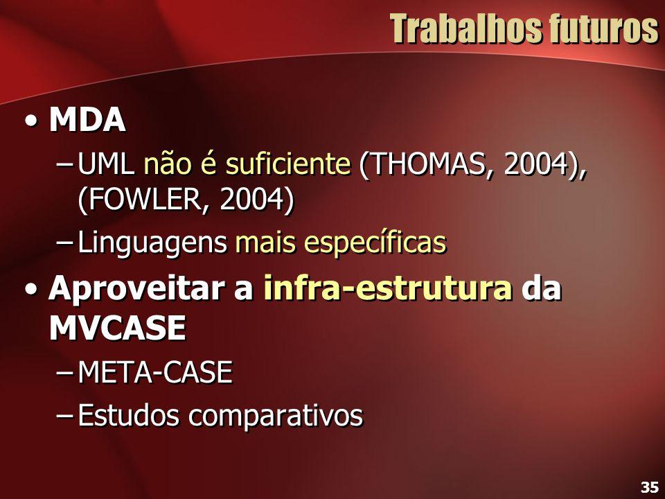35 Trabalhos futuros MDA –UML não é suficiente (THOMAS, 2004), (FOWLER, 2004) –Linguagens mais específicas Aproveitar a infra-estrutura da MVCASE –MET