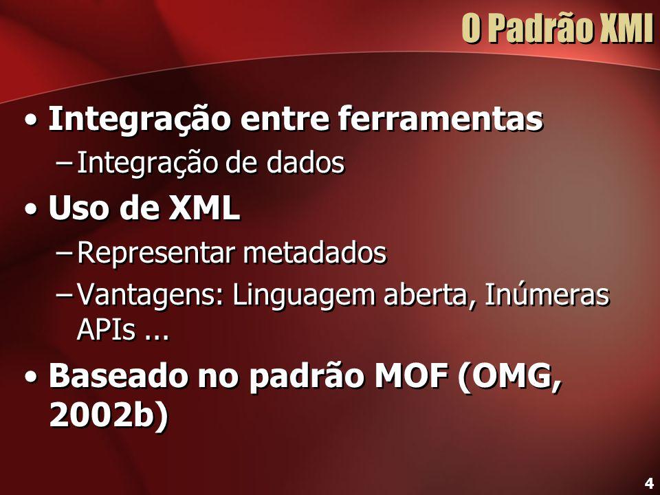 4 O Padrão XMI Integração entre ferramentas –Integração de dados Uso de XML –Representar metadados –Vantagens: Linguagem aberta, Inúmeras APIs... Base