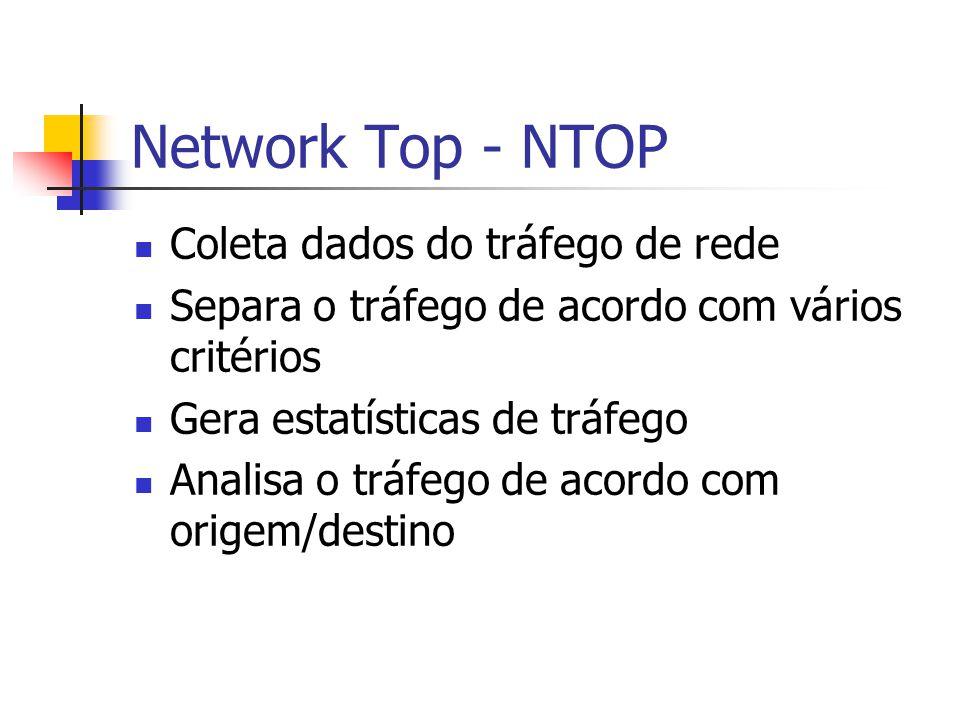 Network Top - NTOP Coleta dados do tráfego de rede Separa o tráfego de acordo com vários critérios Gera estatísticas de tráfego Analisa o tráfego de a