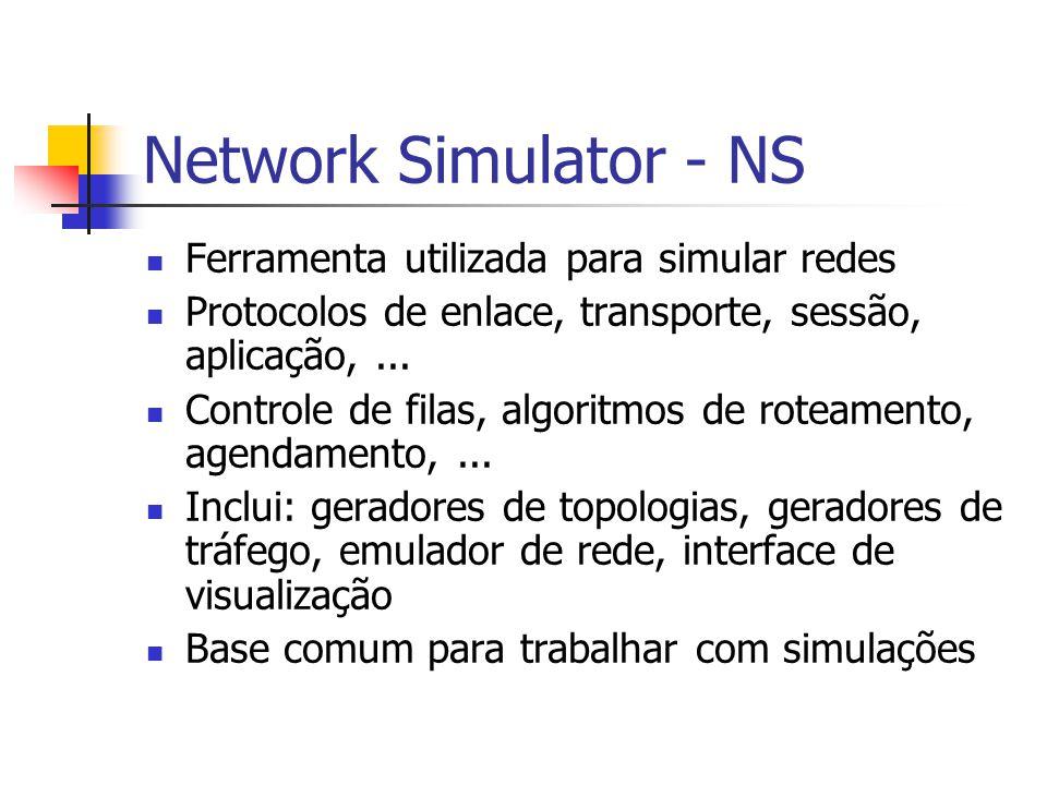 Network Simulator - NS Ferramenta utilizada para simular redes Protocolos de enlace, transporte, sessão, aplicação,... Controle de filas, algoritmos d