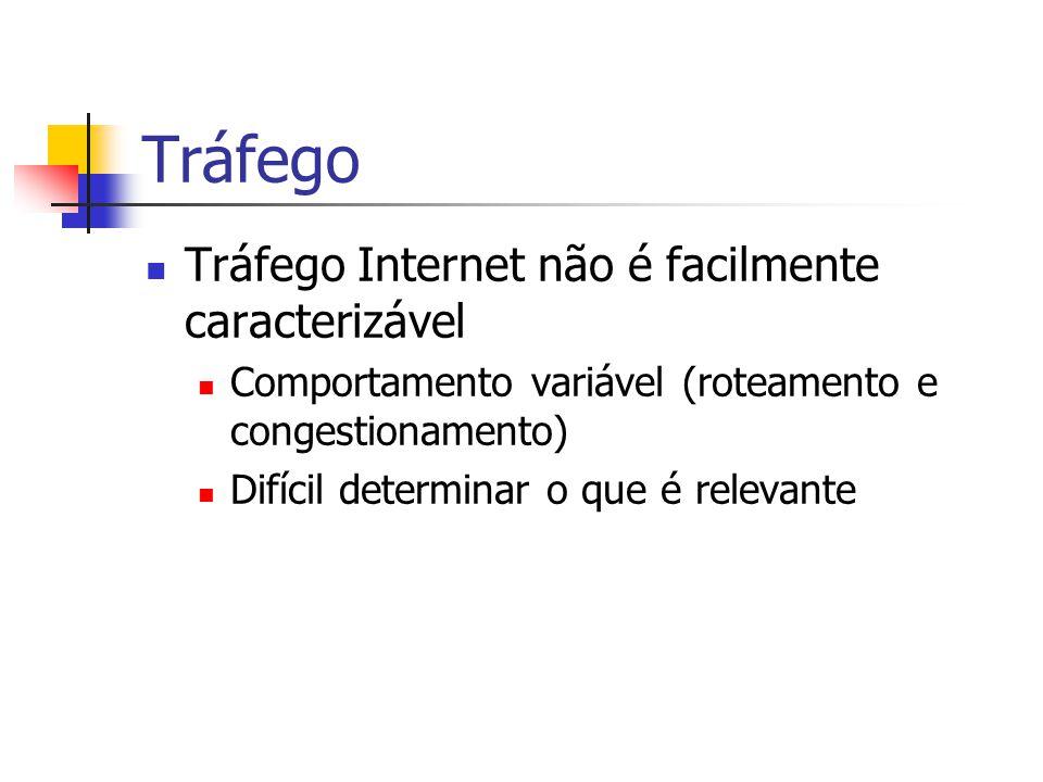 Tráfego Tráfego Internet não é facilmente caracterizável Comportamento variável (roteamento e congestionamento) Difícil determinar o que é relevante
