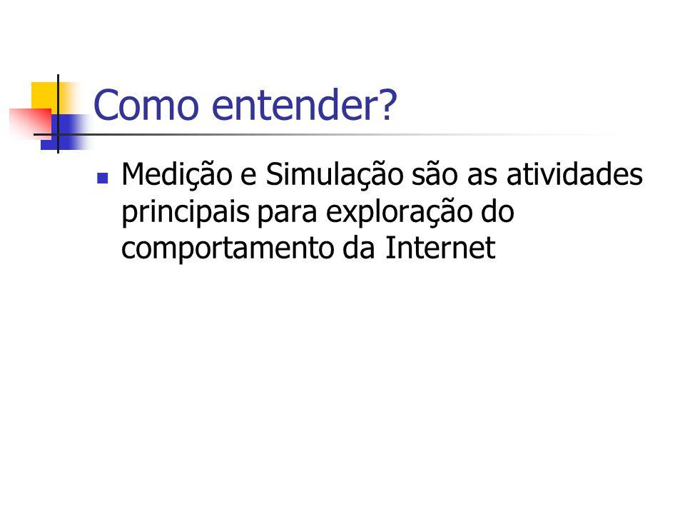 Como entender? Medição e Simulação são as atividades principais para exploração do comportamento da Internet