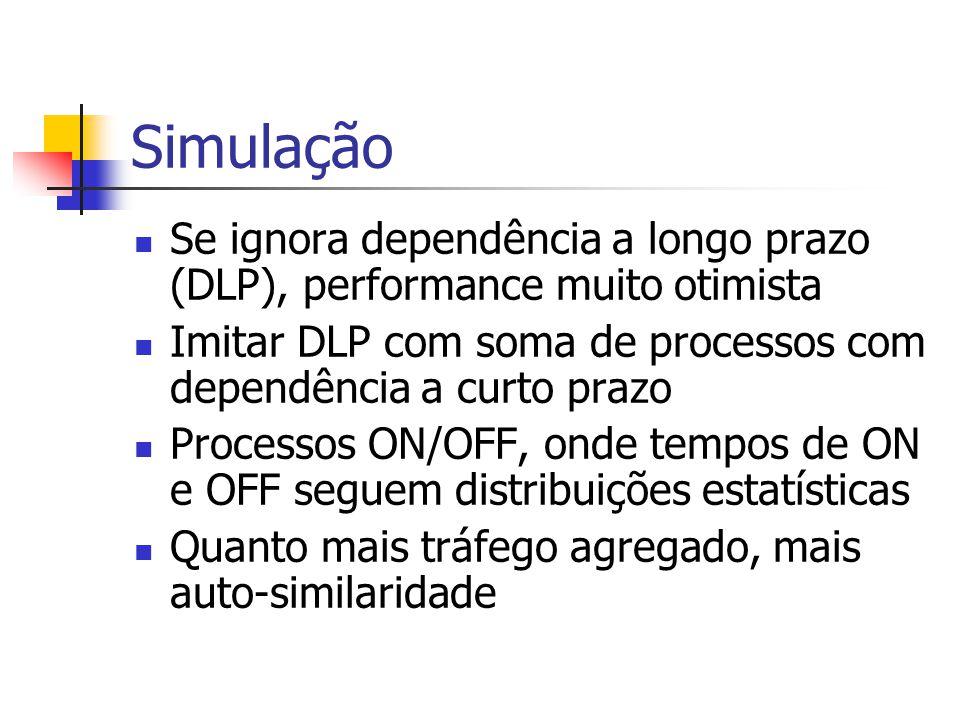Simulação Se ignora dependência a longo prazo (DLP), performance muito otimista Imitar DLP com soma de processos com dependência a curto prazo Process