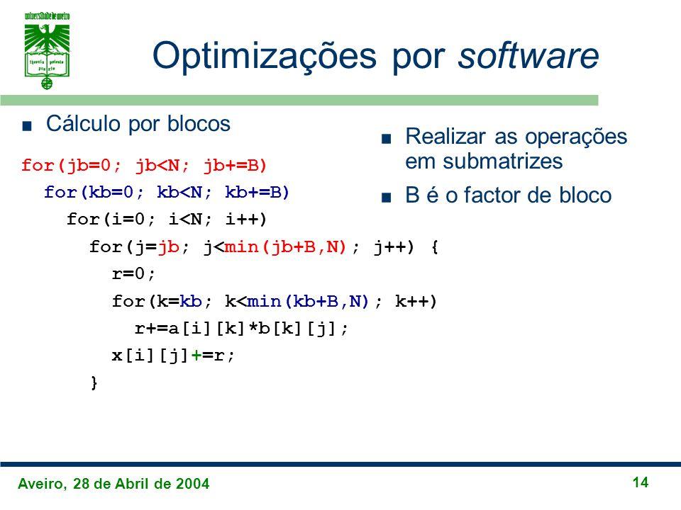 Aveiro, 28 de Abril de 2004 14 Optimizações por software Cálculo por blocos for(jb=0; jb<N; jb+=B) for(kb=0; kb<N; kb+=B) for(i=0; i<N; i++) for(j=jb; j<min(jb+B,N); j++) { r=0; for(k=kb; k<min(kb+B,N); k++) r+=a[i][k]*b[k][j]; x[i][j]+=r; } Realizar as operações em submatrizes B é o factor de bloco