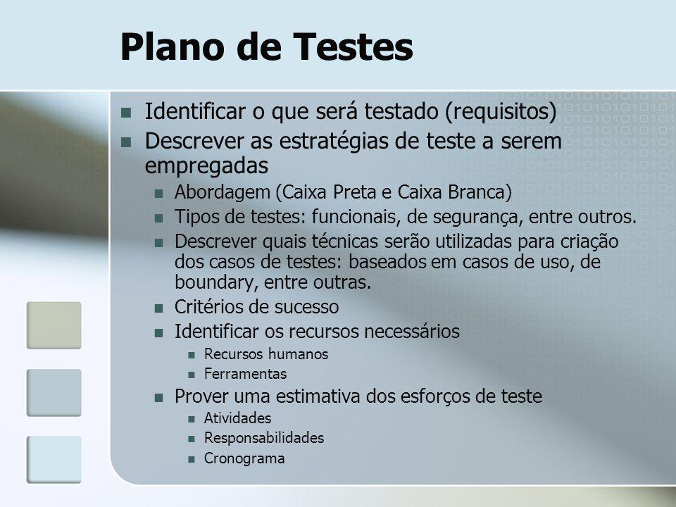 Plano de Testes Identificar o que será testado (requisitos) Descrever as estratégias de teste a serem empregadas Abordagem (Caixa Preta e Caixa Branca