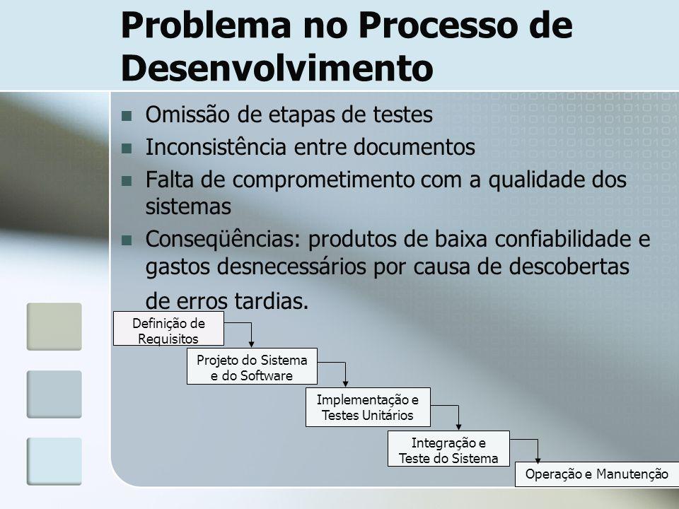 Problema no Processo de Desenvolvimento Omissão de etapas de testes Inconsistência entre documentos Falta de comprometimento com a qualidade dos siste