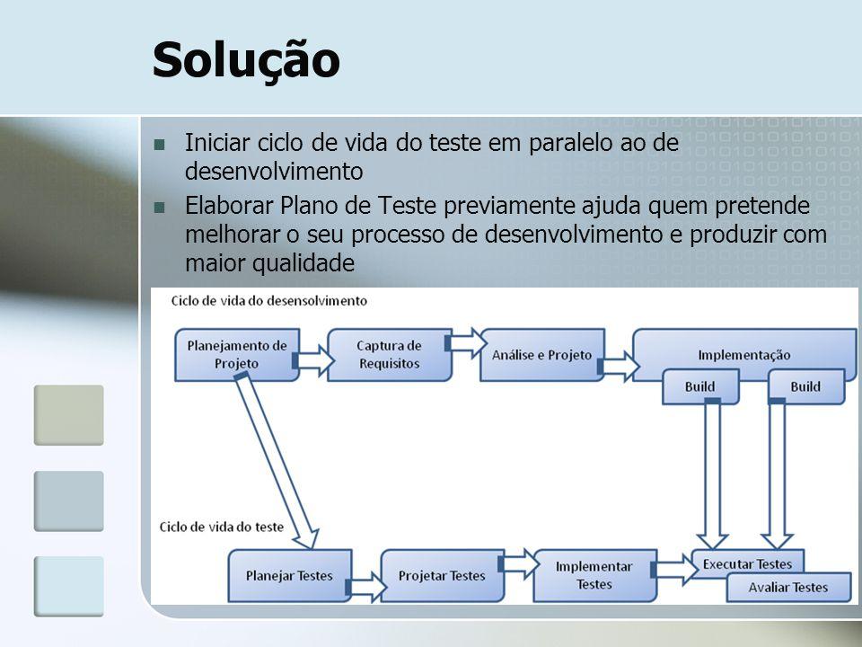 Solução Iniciar ciclo de vida do teste em paralelo ao de desenvolvimento Elaborar Plano de Teste previamente ajuda quem pretende melhorar o seu proces