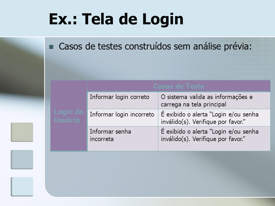 Ex.: Tela de Login Casos de testes construídos sem análise prévia: Login do Usuário Casos de Teste Informar login corretoO sistema valida as informaçõ