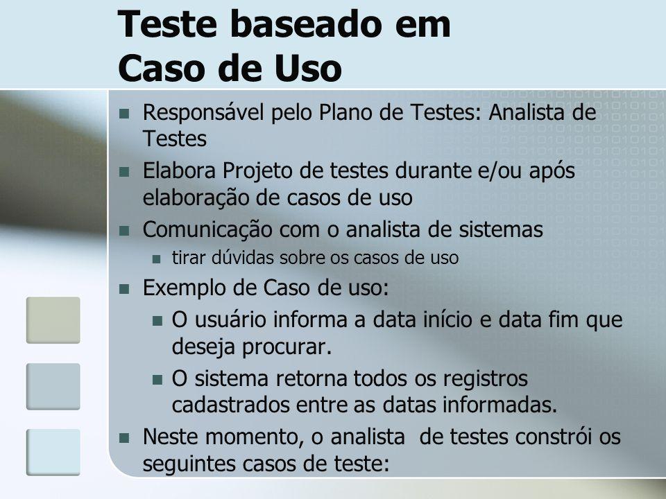 Teste baseado em Caso de Uso Responsável pelo Plano de Testes: Analista de Testes Elabora Projeto de testes durante e/ou após elaboração de casos de u
