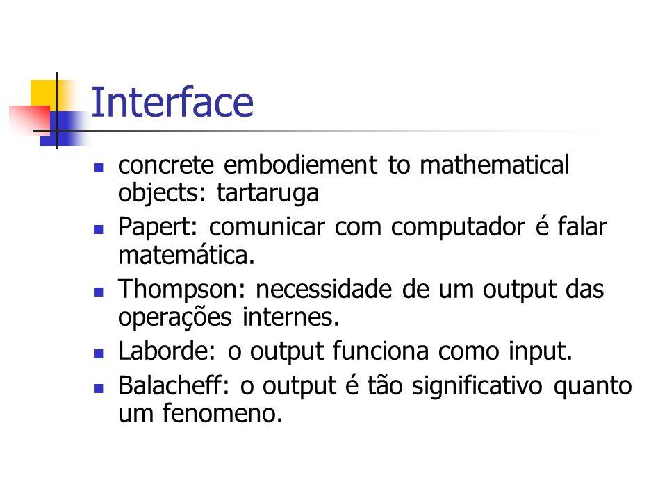 Interface concrete embodiement to mathematical objects: tartaruga Papert: comunicar com computador é falar matemática. Thompson: necessidade de um out