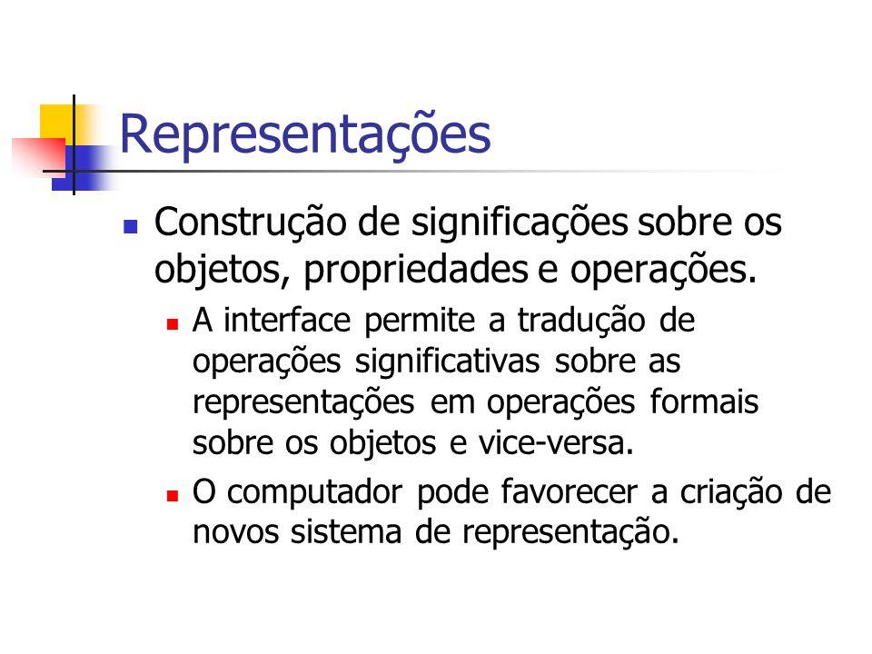 Representações Construção de significações sobre os objetos, propriedades e operações. A interface permite a tradução de operações significativas sobr