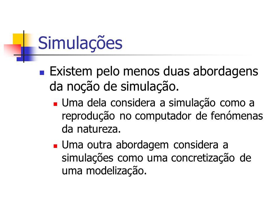 Simulações Existem pelo menos duas abordagens da noção de simulação. Uma dela considera a simulação como a reprodução no computador de fenómenas da na