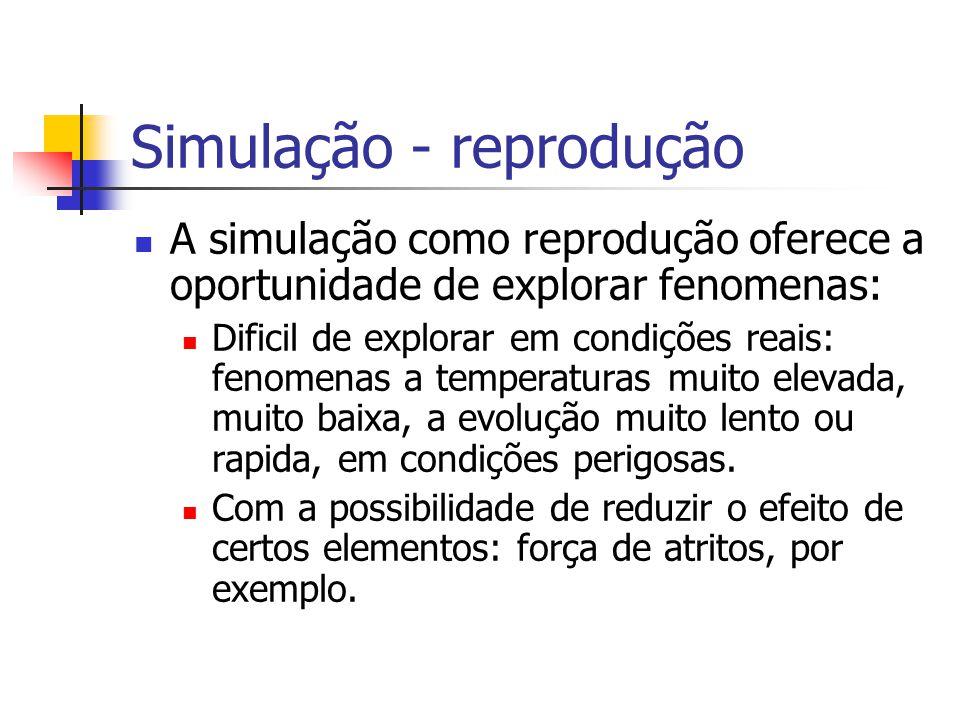 Simulação - reprodução A simulação como reprodução oferece a oportunidade de explorar fenomenas: Dificil de explorar em condições reais: fenomenas a t