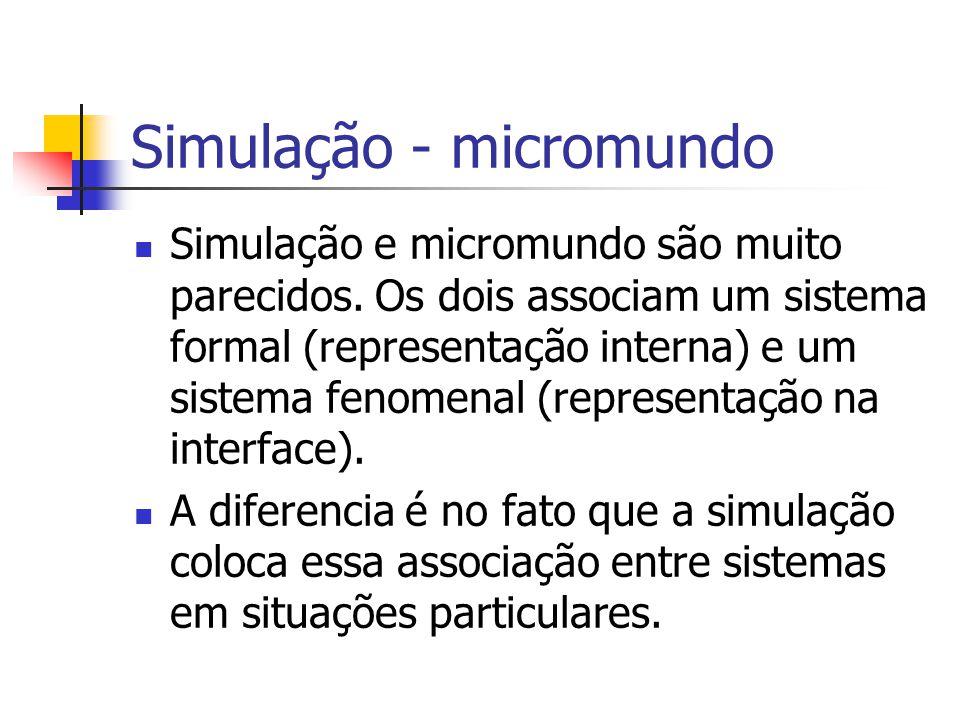 Simulação - micromundo Simulação e micromundo são muito parecidos. Os dois associam um sistema formal (representação interna) e um sistema fenomenal (