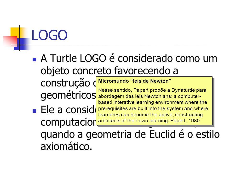 LOGO A Turtle LOGO é considerado como um objeto concreto favorecendo a construção de conhecimentos geométricos. Ele a considera como o estilo computac