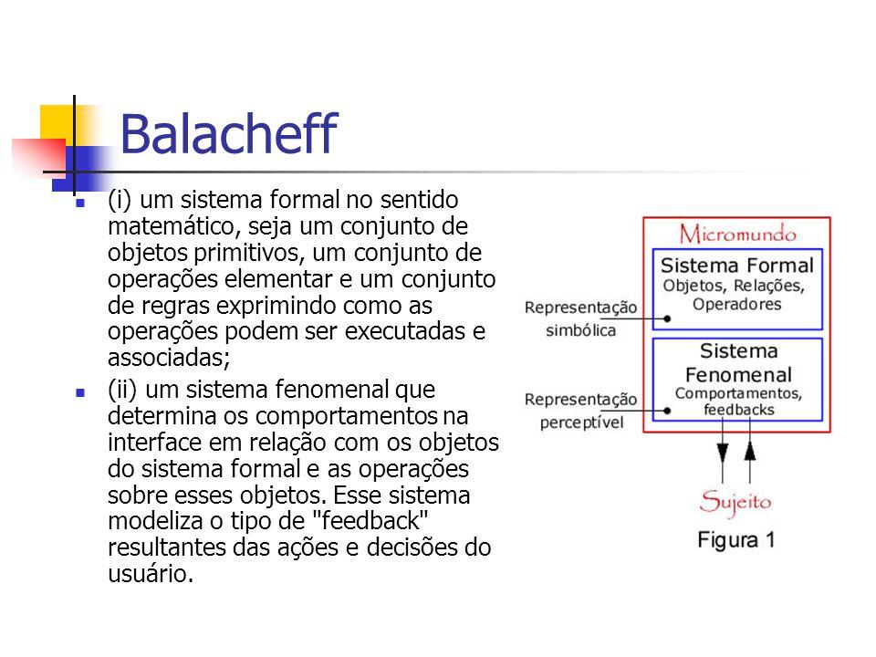 Balacheff (i) um sistema formal no sentido matemático, seja um conjunto de objetos primitivos, um conjunto de operações elementar e um conjunto de regras exprimindo como as operações podem ser executadas e associadas; (ii) um sistema fenomenal que determina os comportamentos na interface em relação com os objetos do sistema formal e as operações sobre esses objetos.