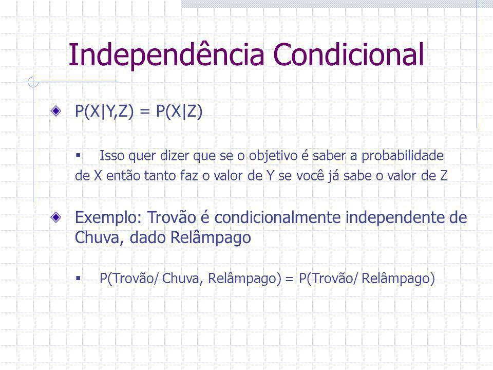 Independência Condicional P(X|Y,Z) = P(X|Z)  Isso quer dizer que se o objetivo é saber a probabilidade de X então tanto faz o valor de Y se você já sabe o valor de Z Exemplo: Trovão é condicionalmente independente de Chuva, dado Relâmpago  P(Trovão/ Chuva, Relâmpago) = P(Trovão/ Relâmpago)