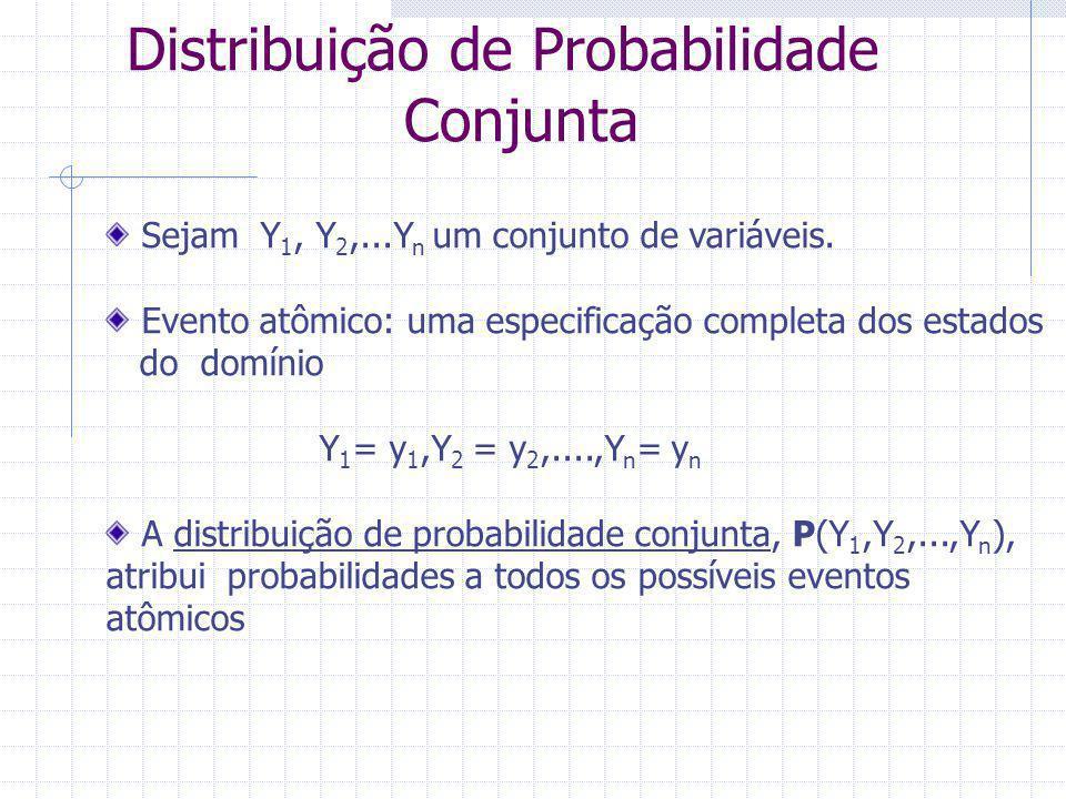 Distribuição de Probabilidade Conjunta Sejam Y 1, Y 2,...Y n um conjunto de variáveis. Evento atômico: uma especificação completa dos estados do domín