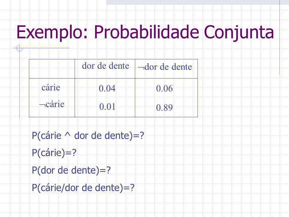 Exemplo: Probabilidade Conjunta cárie  cárie dor de dente  dor de dente 0.04 0.01 0.06 0.89 P(cárie ^ dor de dente)=? P(cárie)=? P(dor de dente)=? P